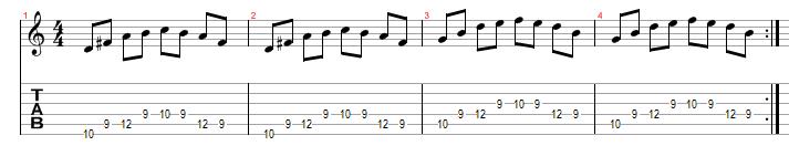 Acoustic Guitar Riffs : acoustic guitar blues lessons blues riff free acoustic guitar blues lessons ~ Vivirlamusica.com Haus und Dekorationen