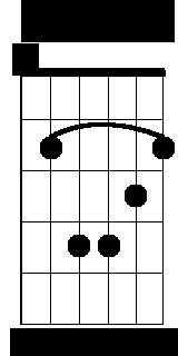 B Minor Triad Minor Chords - Learn t...
