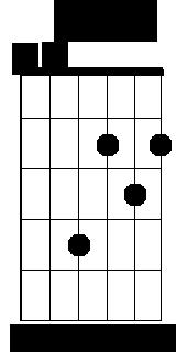 Guitar chord e5