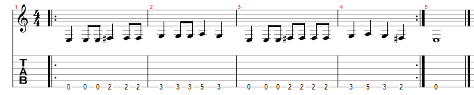 Guitar easiest guitar tabs : Easy Guitar Lessons, Easy Rock Guitar Jam - Free Easy Guitar Lessons