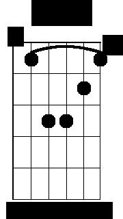 Pics For > F Sharp Minor Guitar Chord