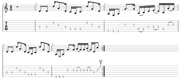 Lynyrd Skynyrd Guitar Riffs Sweet Home Alabama Free Lynyrd