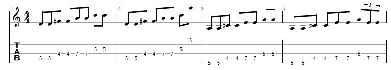 hoochie coochie man chords pdf