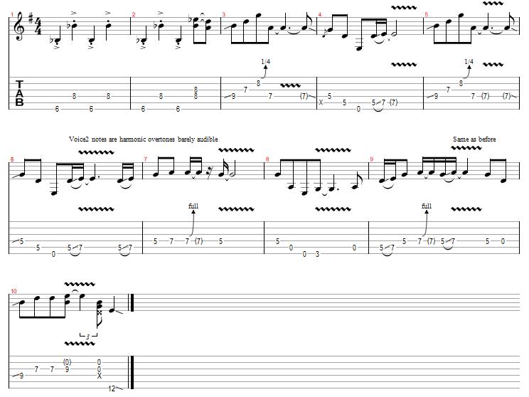 "Guitar guitar riffs tabs : Jimi Hendrix Guitar Riffs ""Purple Haze"" - Free Jimi Hendrix Guitar ..."